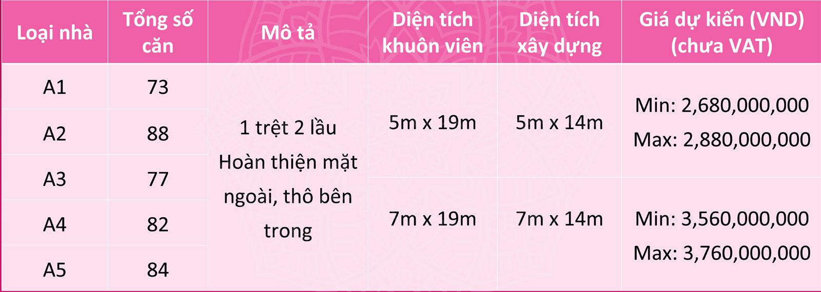 nha-pho-thuong-mai-bien