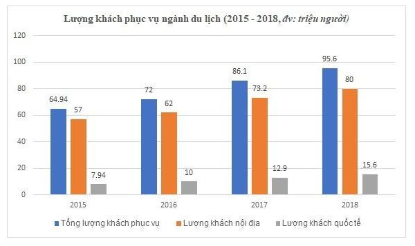 Cơn sốt thị trường bất động sản Phan Thiết chưa bao giờ giảm